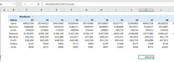 HLOOKUP example