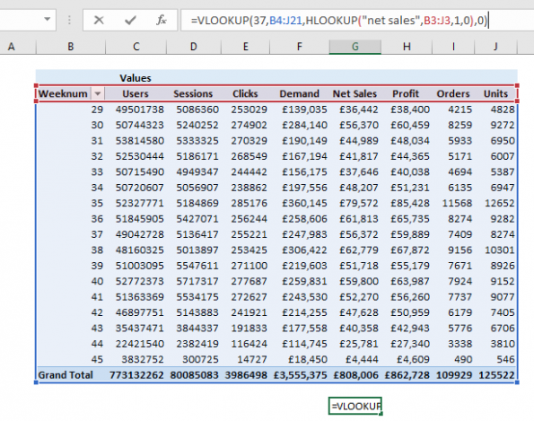 VLOOKUP and HLOOKUP combined failed formula result