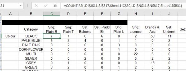 COUNTIFs Example